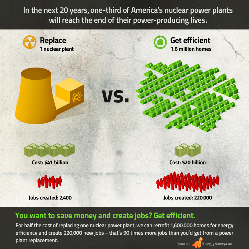 nuclear power vs fossil fueled plants Overview of nuclear desalination technologies & costs  nuclear vs fossil  nd vs fossil • most dominant factor in power cost.