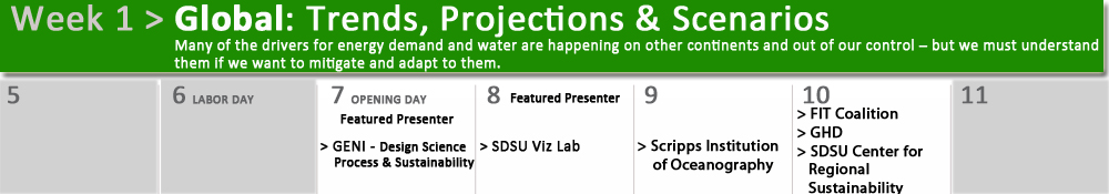 WRSC - Week 1 - Global: Trends, Projections & Scenarios