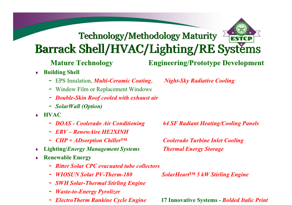 Dan Hendrickson Proposal - ESTCP - Barrack Shell/HVAC/Lighting/RE Systems