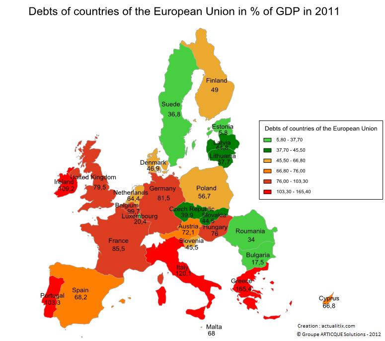 EU debt