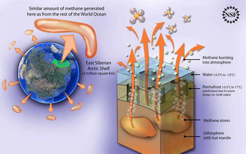Dramatic and unprecedented plumes of methane – a greenhouse gas 20 times more po